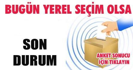 Ankara İçin Yerel Seçim Anketi