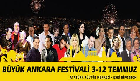 Büyük Ankara Festivali Başladı